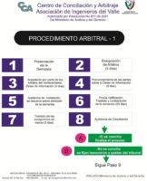 Procedimiento Arbitral 1