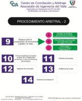 Procedimiento Arbitral 2